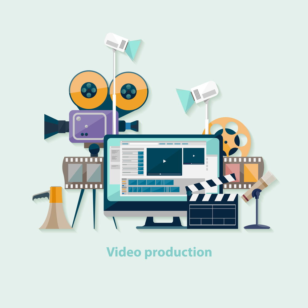 video costs